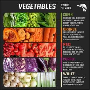 veggiecolors
